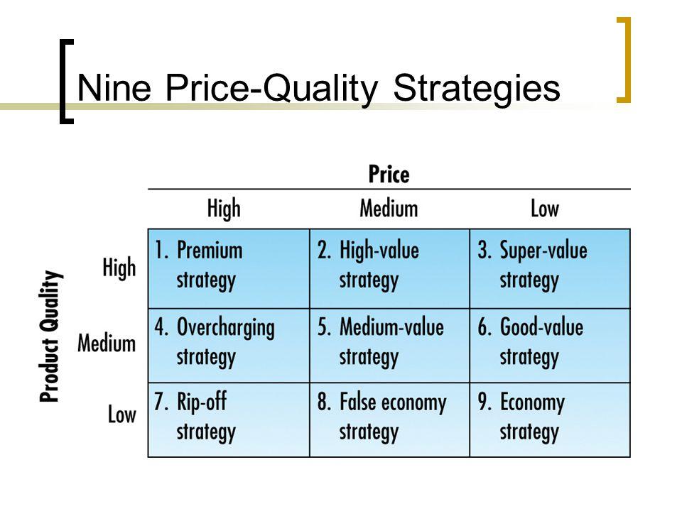 Nine Price-Quality Strategies