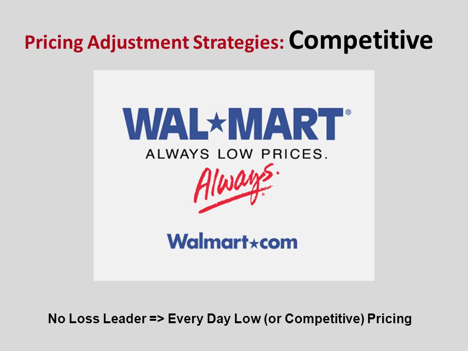 Pricing Adjustment Strategies: Competitive