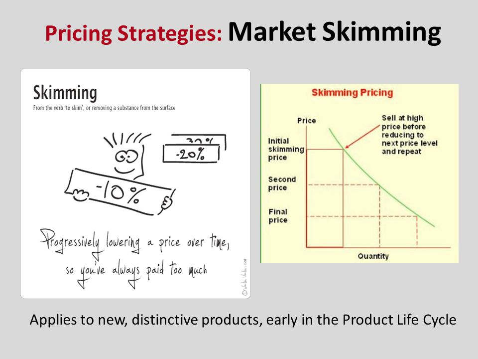 Pricing Strategies: Market Skimming