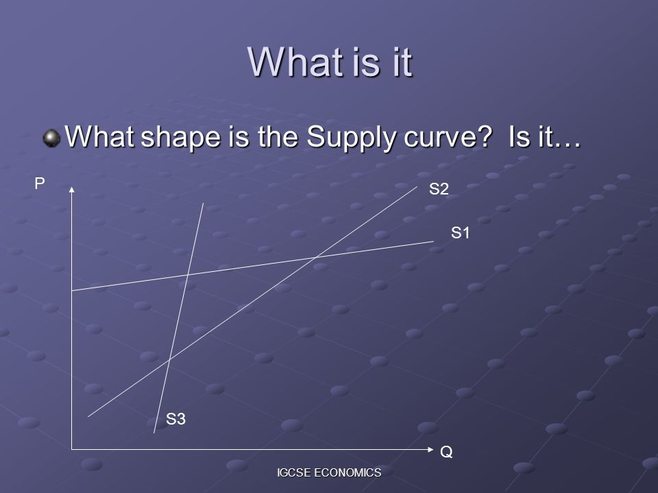 What is it What shape is the Supply curve Is it… P S2 S1 S3 Q