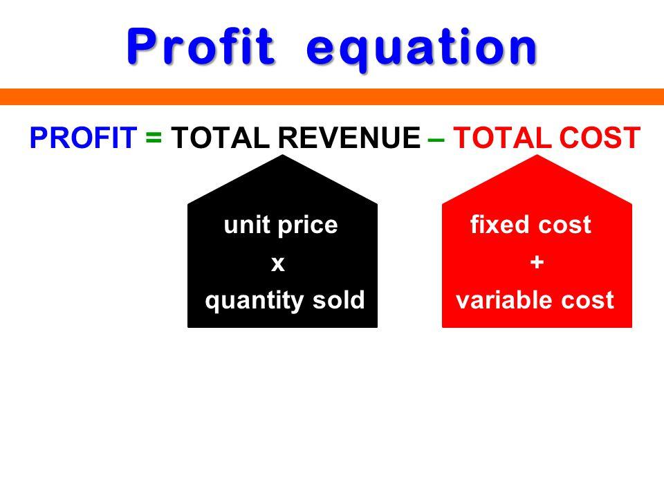 Profit equation PROFIT = TOTAL REVENUE – TOTAL COST