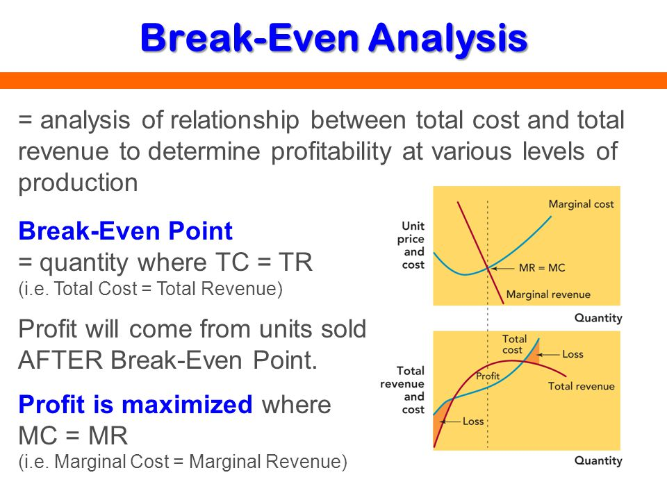 relationship between production and cost ppt