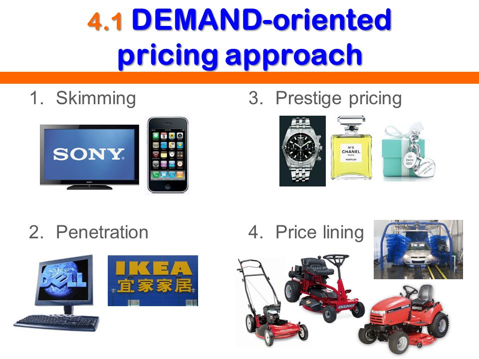 4.1 DEMAND-oriented pricing approach