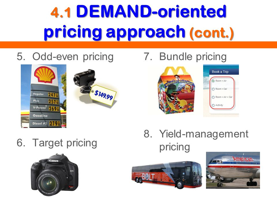 4.1 DEMAND-oriented pricing approach (cont.)