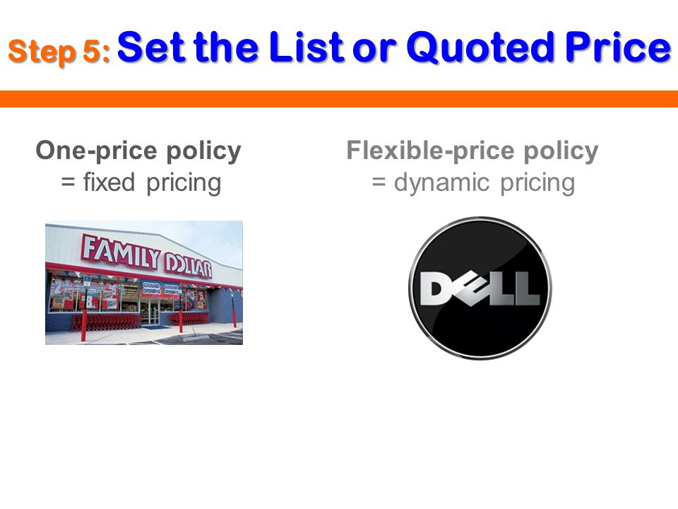 Step 5: Set the List or Quoted Price