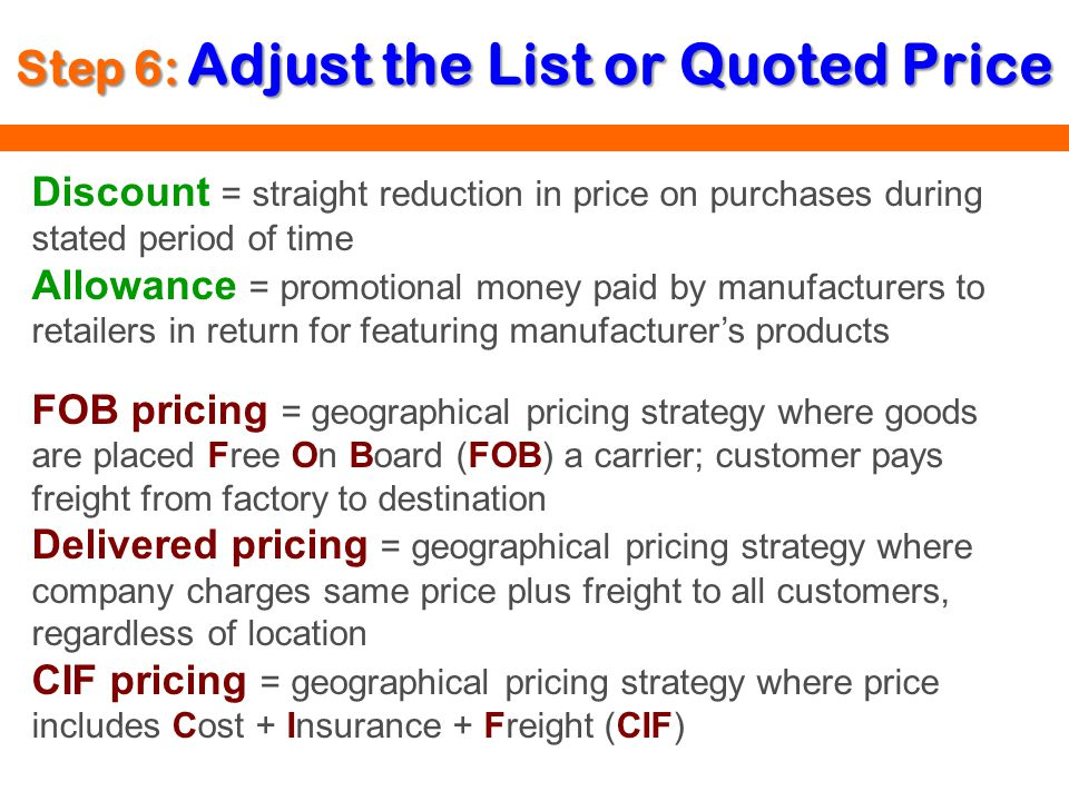 Step 6: Adjust the List or Quoted Price