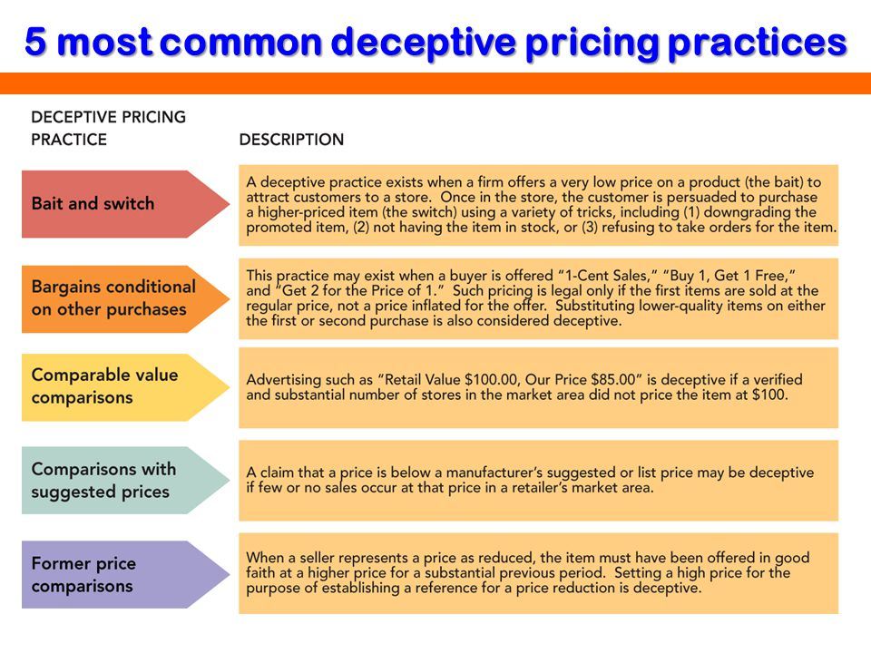 5 most common deceptive pricing practices