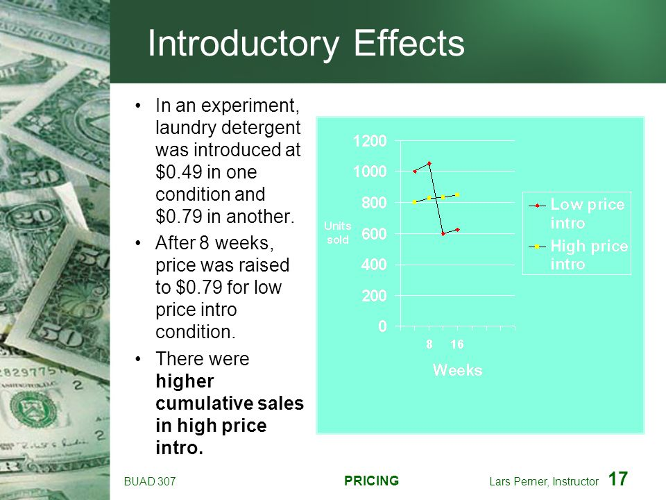 Introductory Effects In an experiment, laundry detergent was introduced at $0.49 in one condition and $0.79 in another.