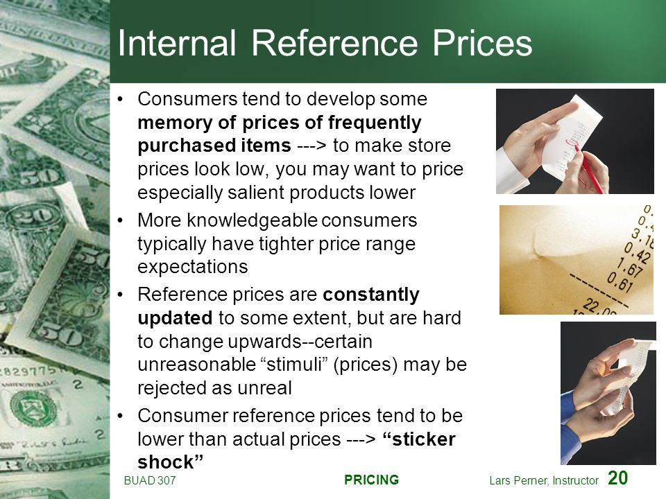 Internal Reference Prices
