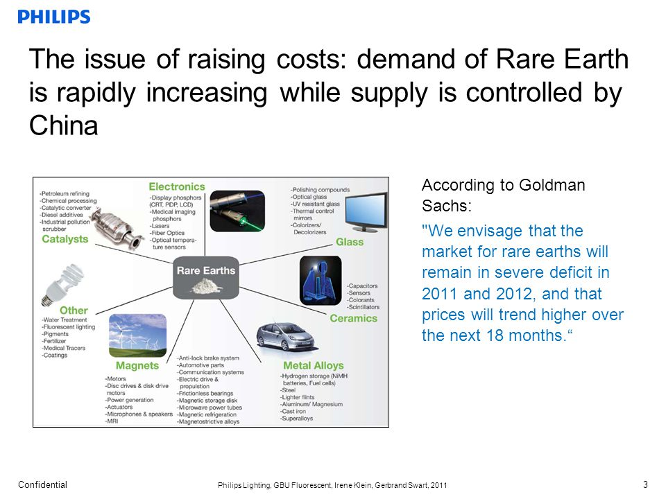 The issue of raising costs: demand of Rare Earth is rapidly increasing while supply is controlled by China
