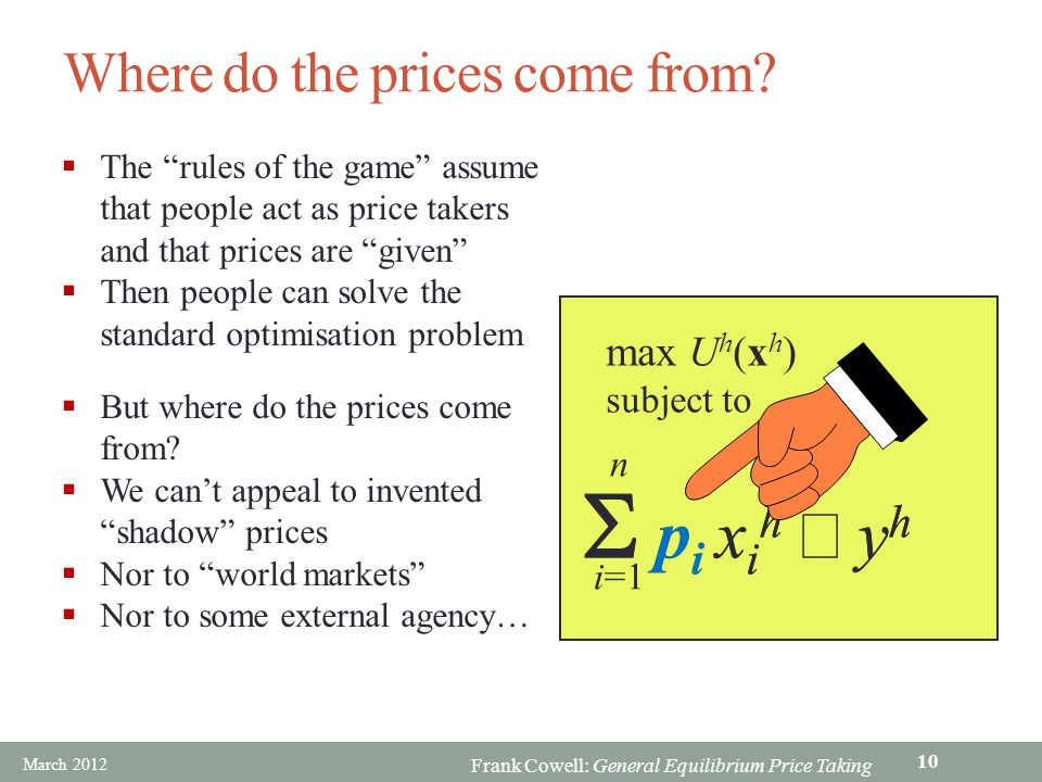 Where do the prices come from
