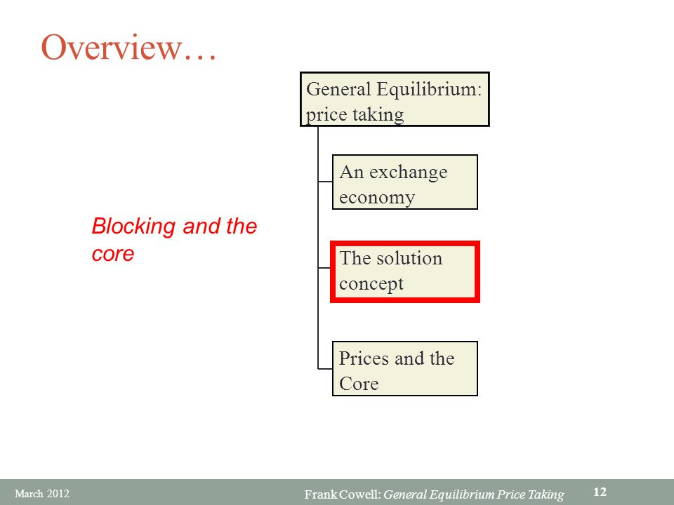 Overview… Blocking and the core General Equilibrium: price taking