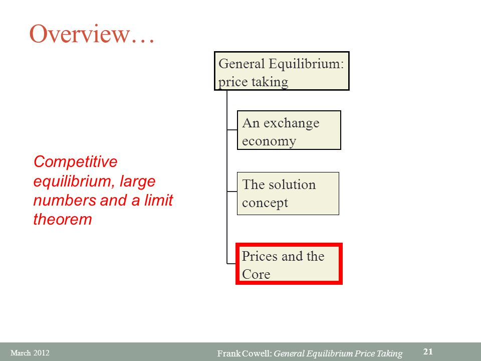 Overview… Competitive equilibrium, large numbers and a limit theorem