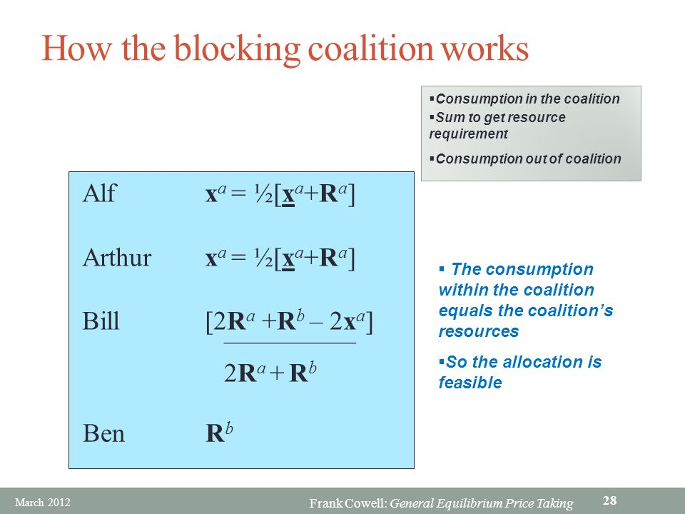 How the blocking coalition works