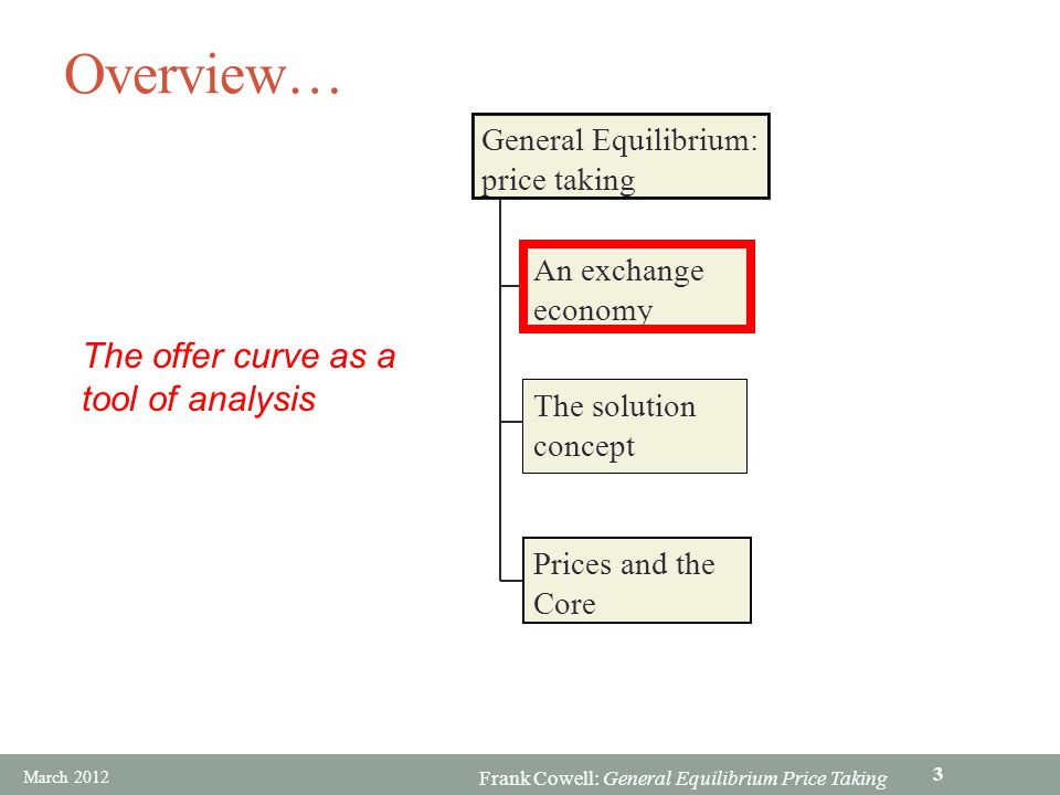 Overview… The offer curve as a tool of analysis General Equilibrium: