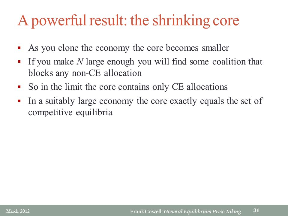 A powerful result: the shrinking core