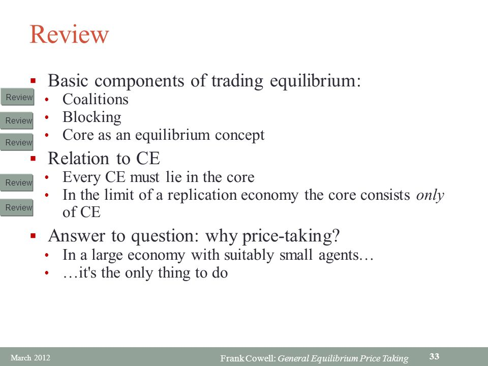 Review Basic components of trading equilibrium: Relation to CE