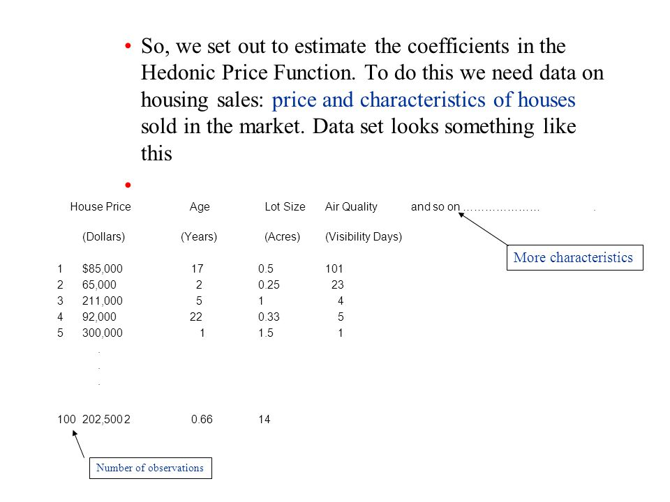 So, we set out to estimate the coefficients in the Hedonic Price Function. To do this we need data on housing sales: price and characteristics of houses sold in the market. Data set looks something like this