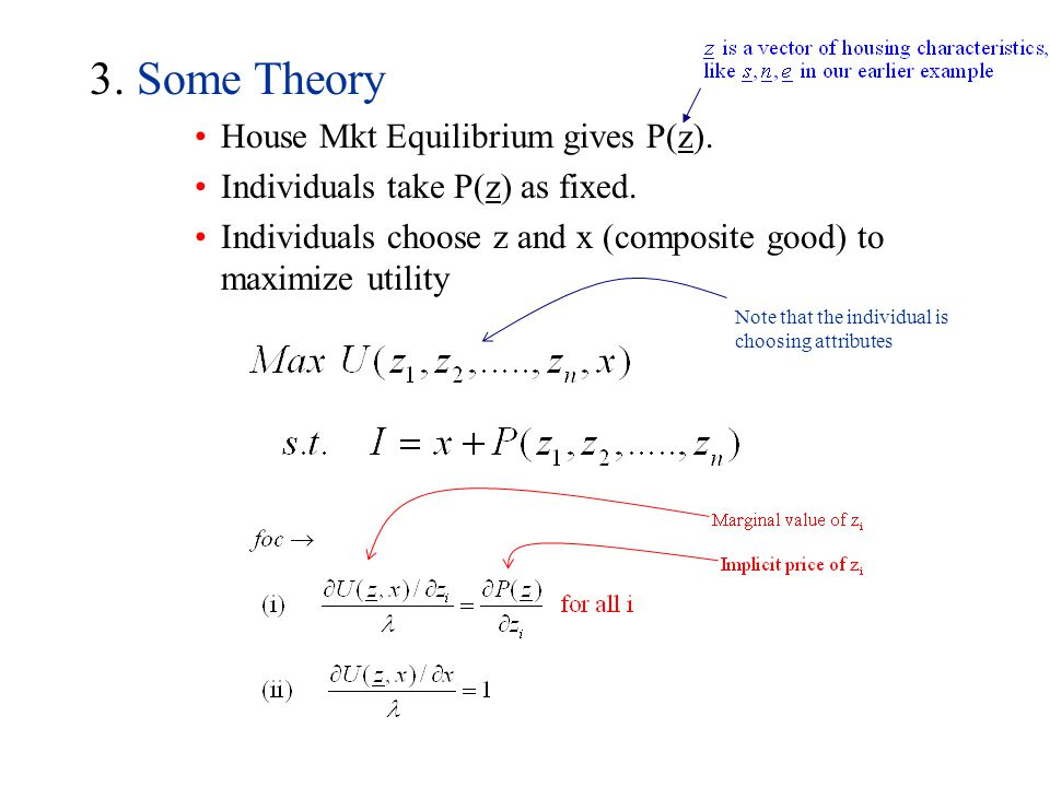 3. Some Theory House Mkt Equilibrium gives P(z).