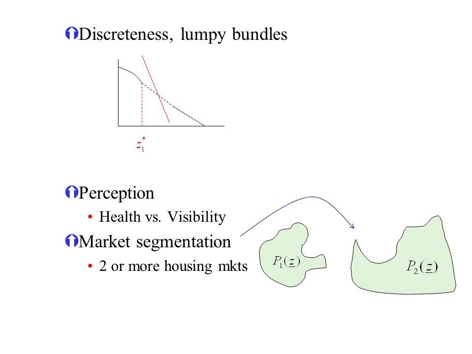 Discreteness, lumpy bundles