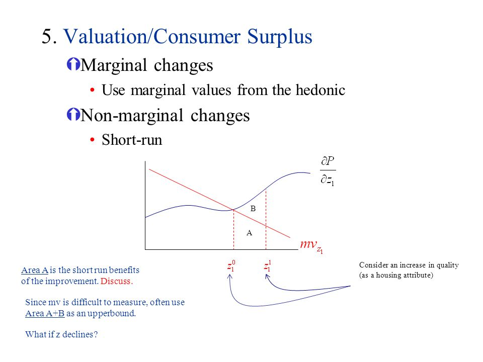 5. Valuation/Consumer Surplus