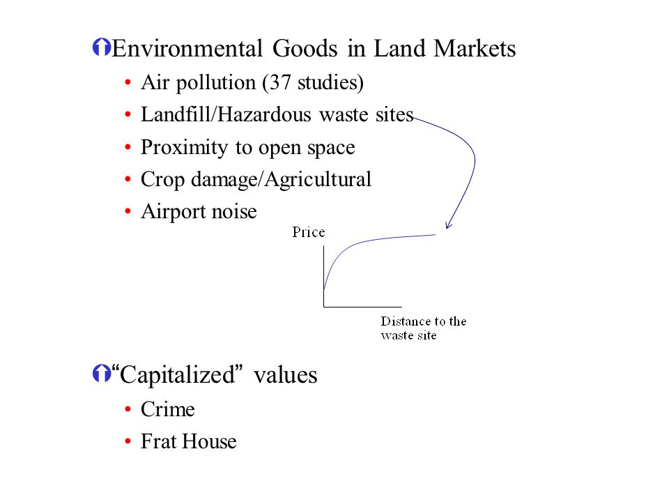 Environmental Goods in Land Markets