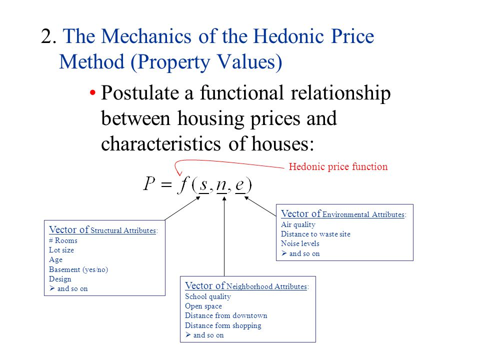 2. The Mechanics of the Hedonic Price Method (Property Values)
