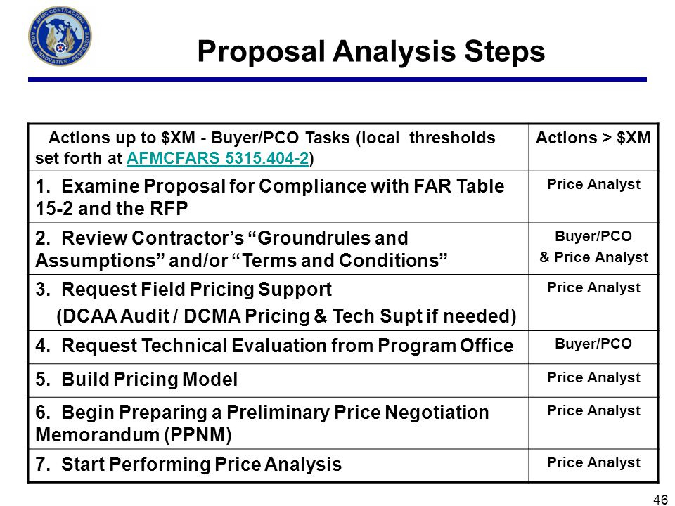 Proposal Analysis Steps