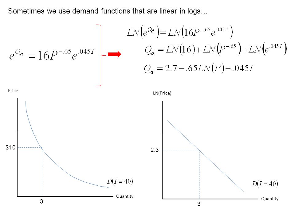 Sometimes we use demand functions that are linear in logs…