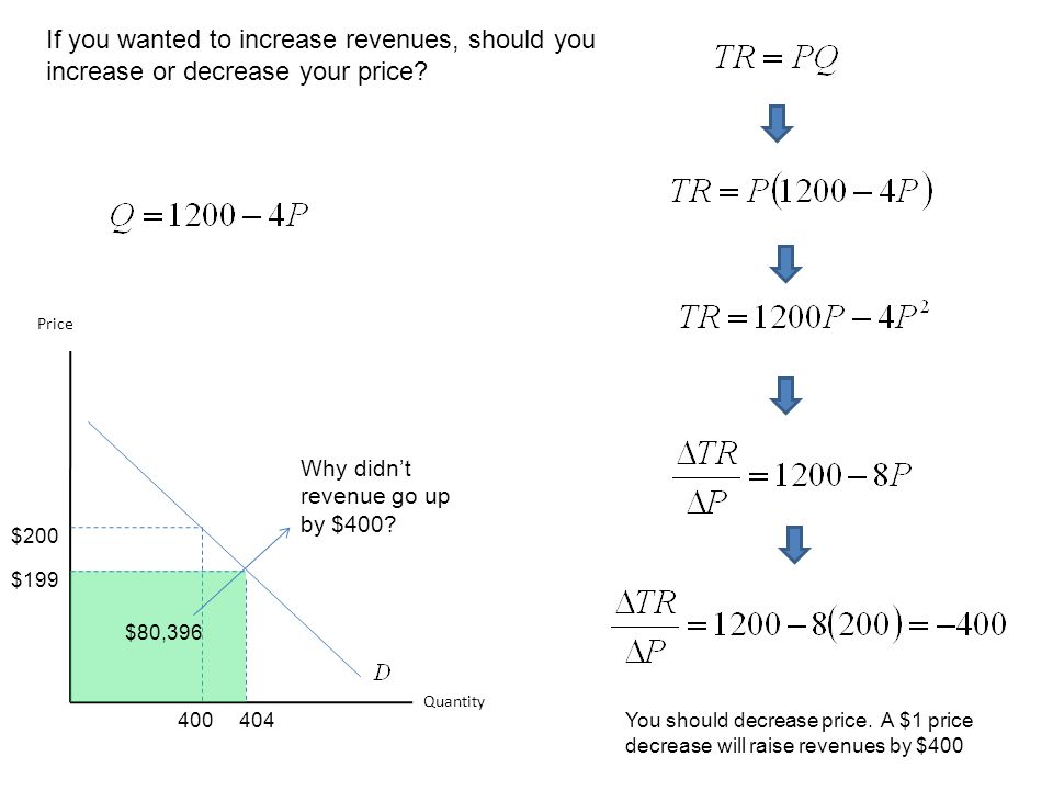 If you wanted to increase revenues, should you increase or decrease your price
