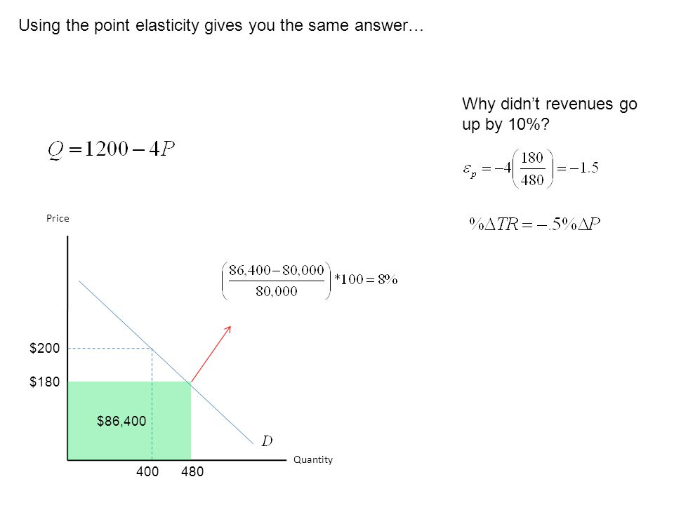 Using the point elasticity gives you the same answer…
