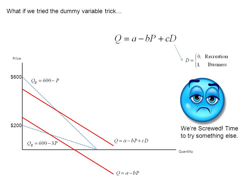 What if we tried the dummy variable trick…