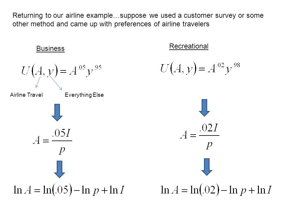 Returning to our airline example…suppose we used a customer survey or some other method and came up with preferences of airline travelers