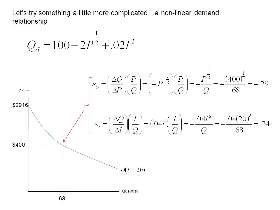 Let's try something a little more complicated…a non-linear demand relationship