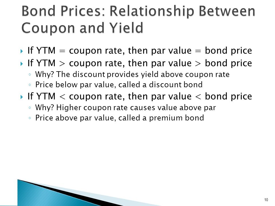 Bond Price Sensitivity to YTM