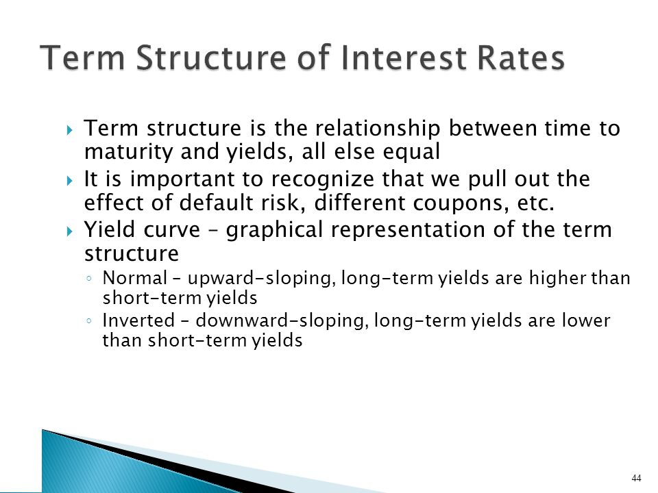 Figure 7.6 – Upward-Sloping Yield Curve
