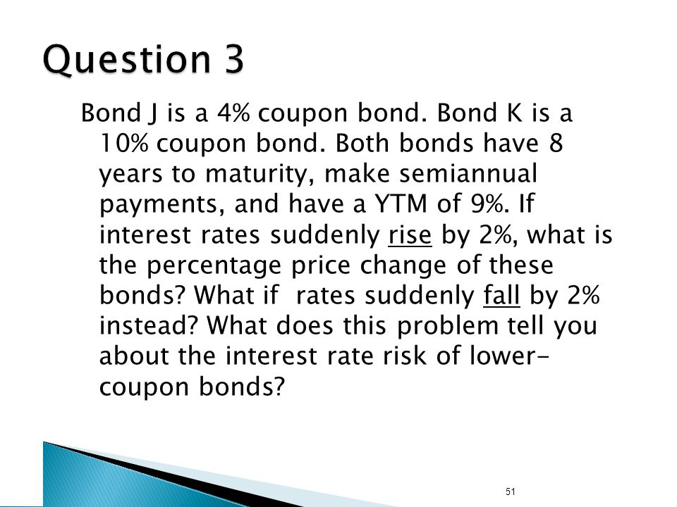 Bond Prices and Market Rates
