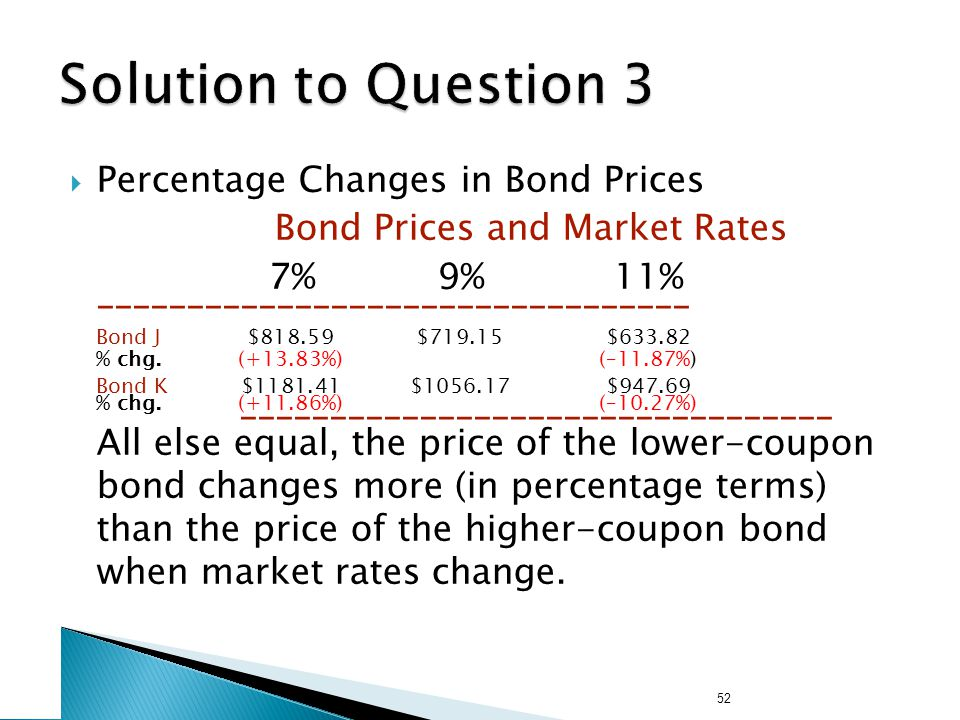 Quick Quiz How do you find the value of a bond and why do bond prices change