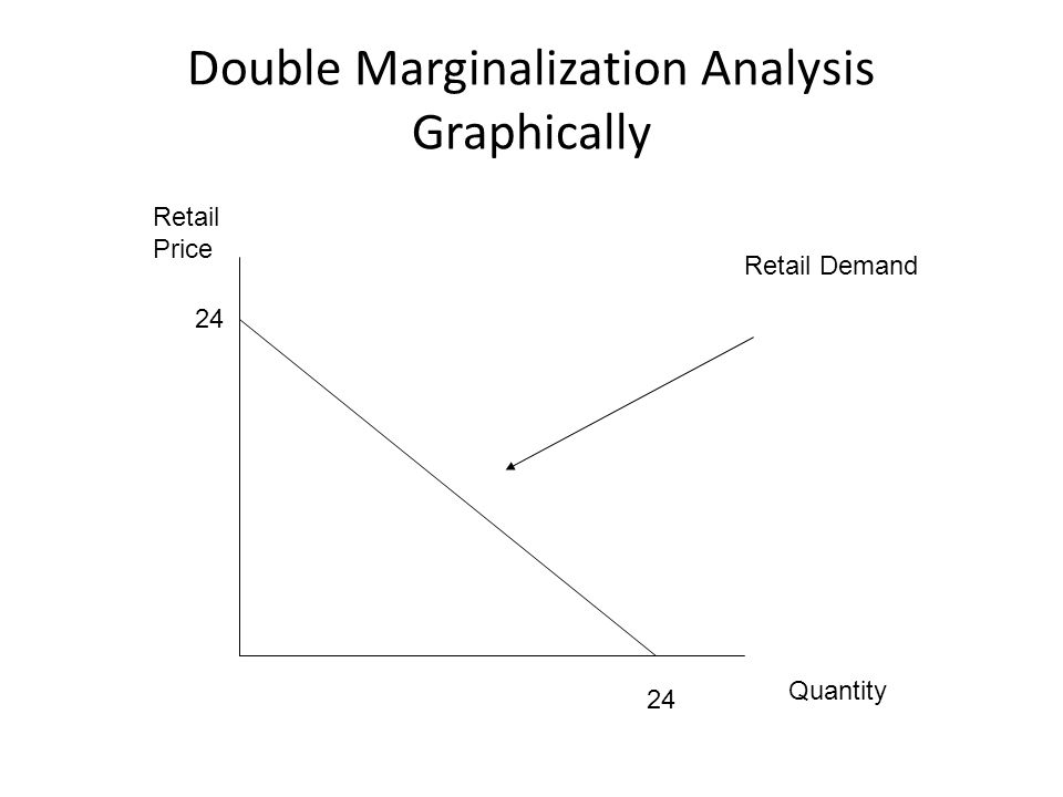 Double Marginalization Analysis Graphically