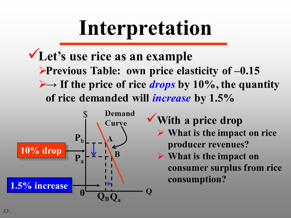 Interpretation Let's use rice as an example