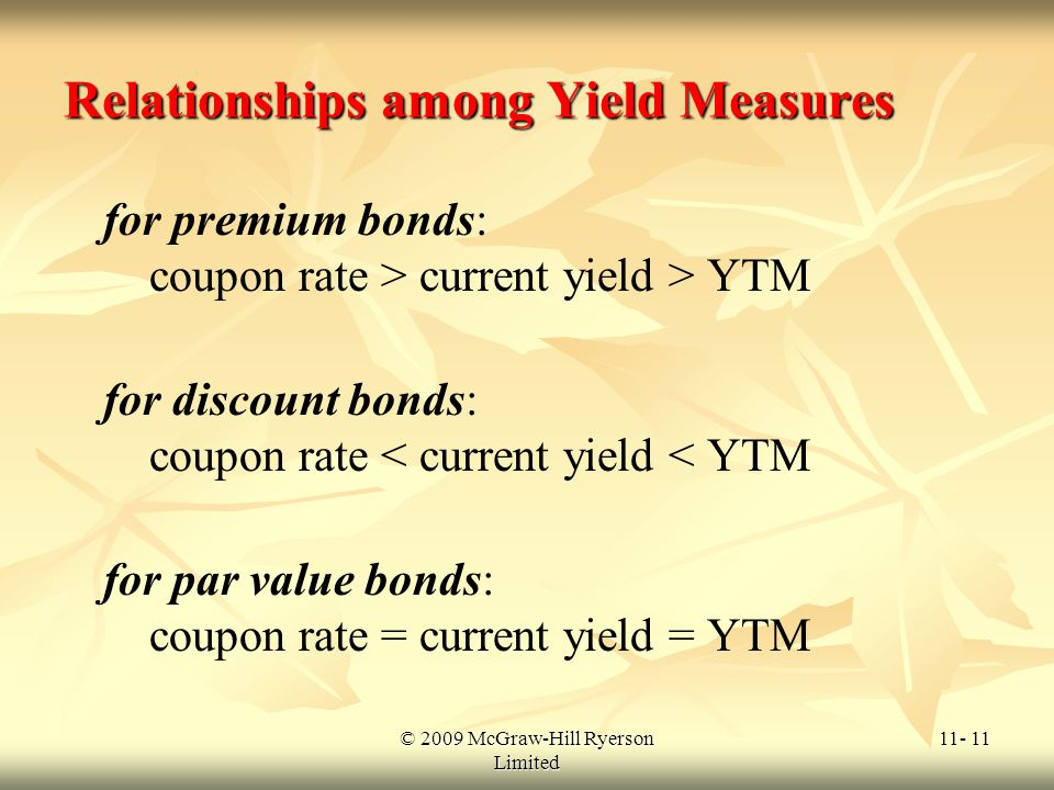 ytm and duration relationship