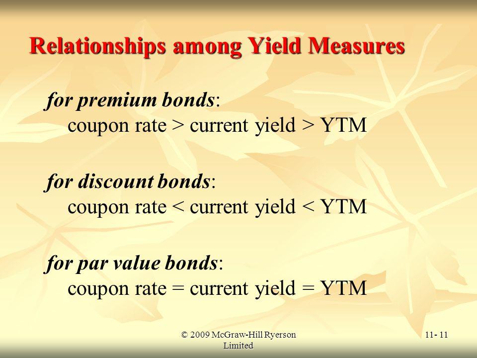 Relationships among Yield Measures