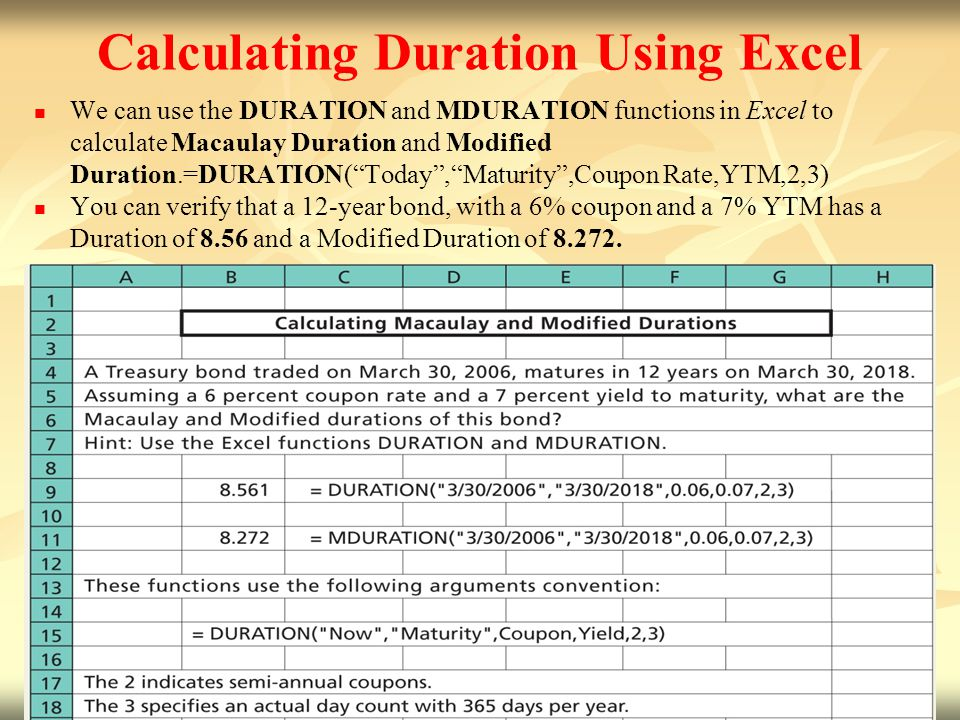 Calculating Duration Using Excel