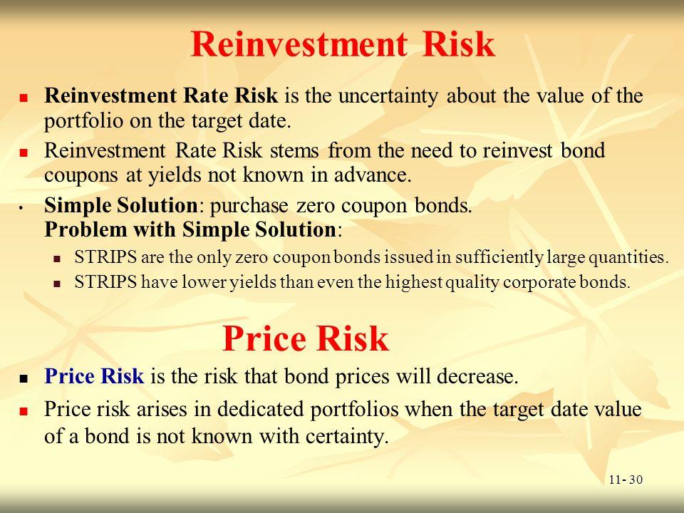 Reinvestment Risk Price Risk