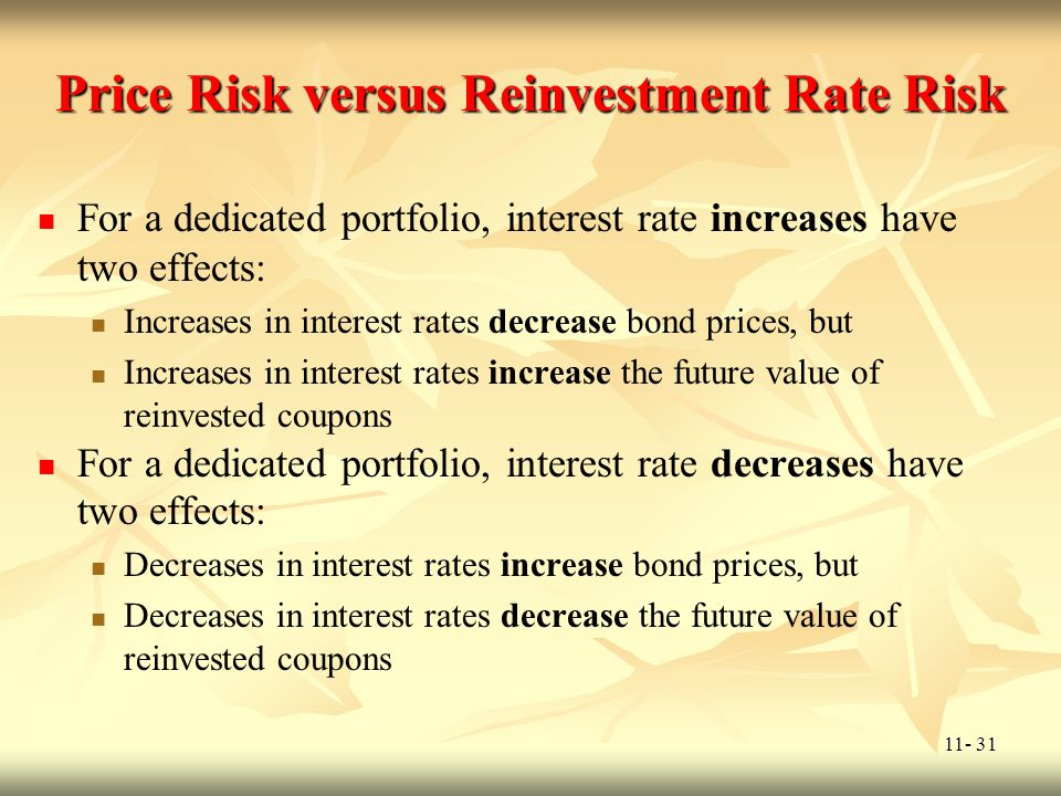 Price Risk versus Reinvestment Rate Risk