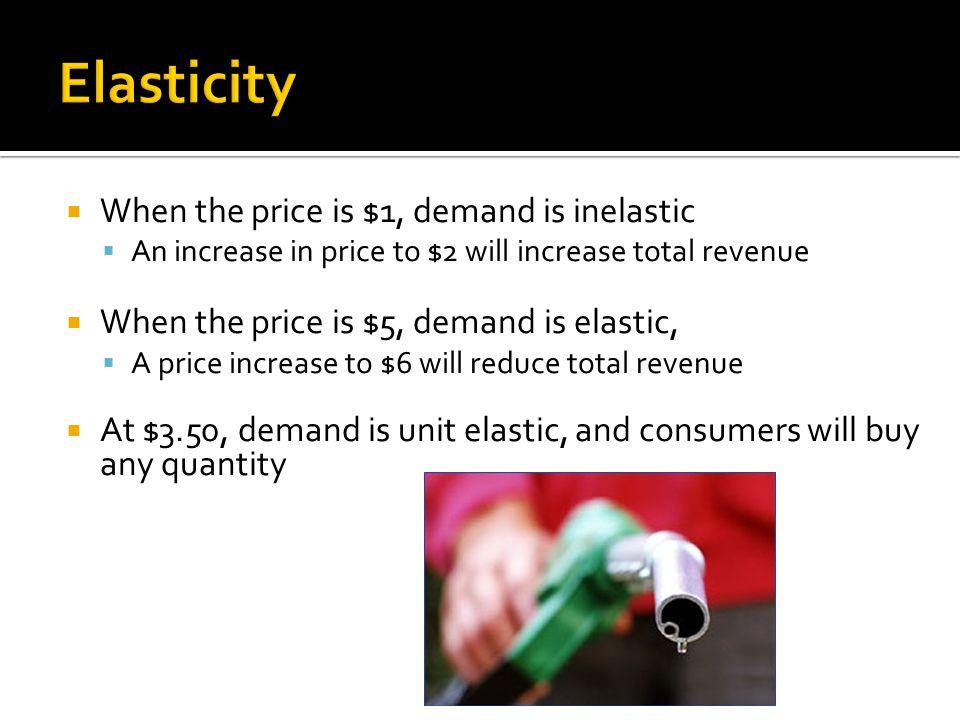 Elasticity When the price is $1, demand is inelastic