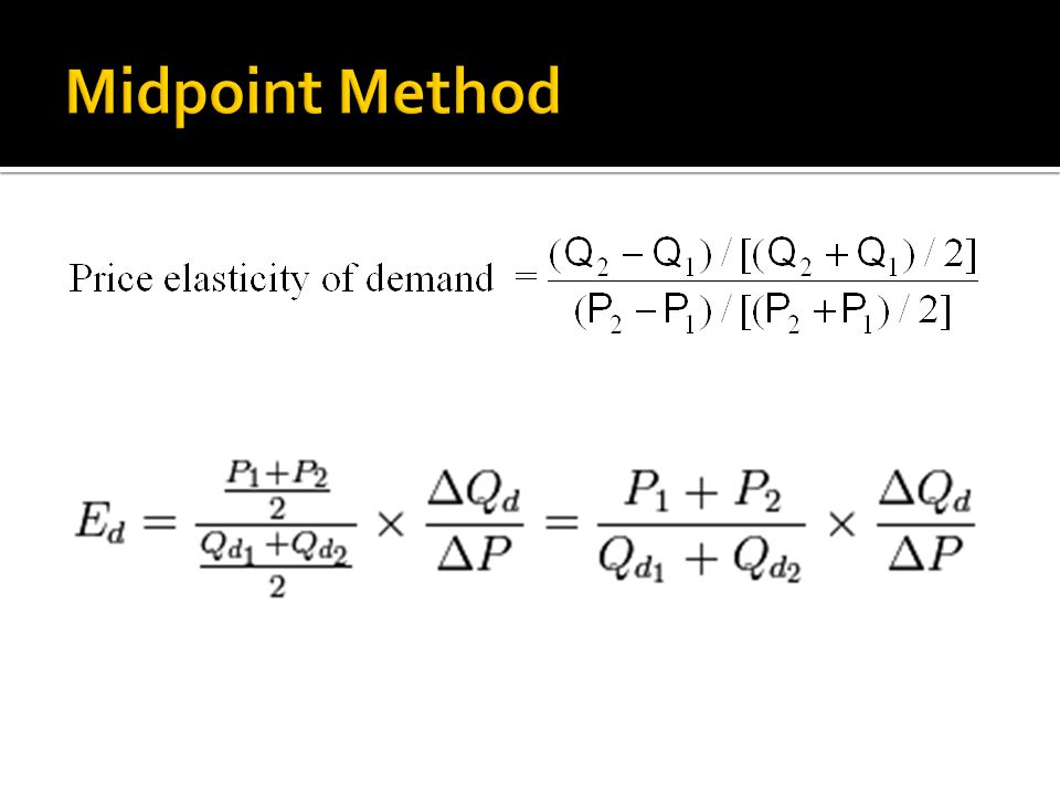 Midpoint Method