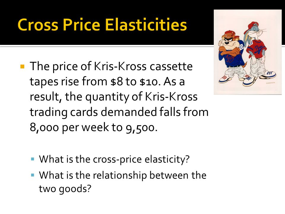 Cross Price Elasticities