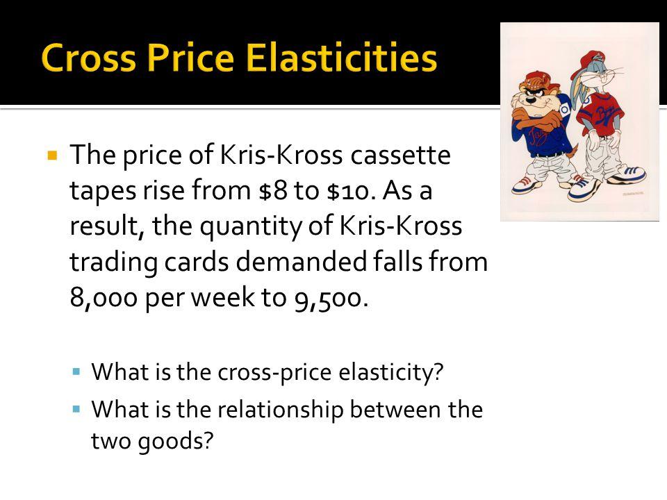 Cross Price Elasticities