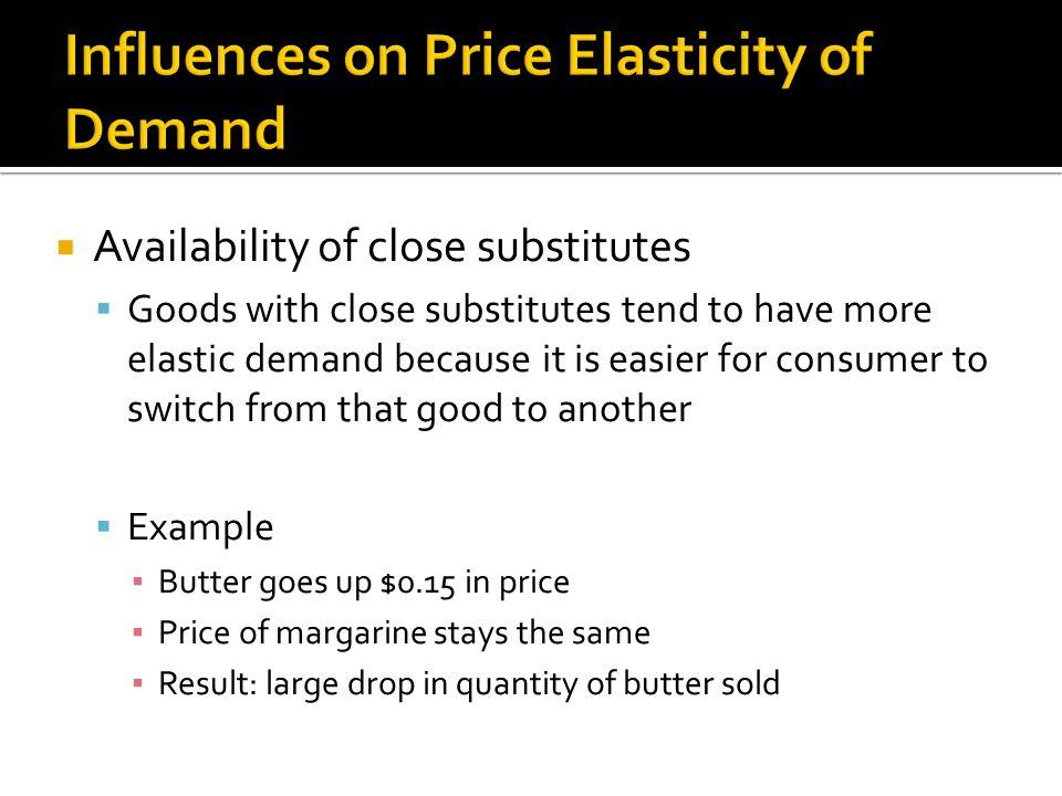 Influences on Price Elasticity of Demand